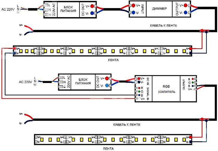 Схема подключения светодиодной ленты к блоку питания.
