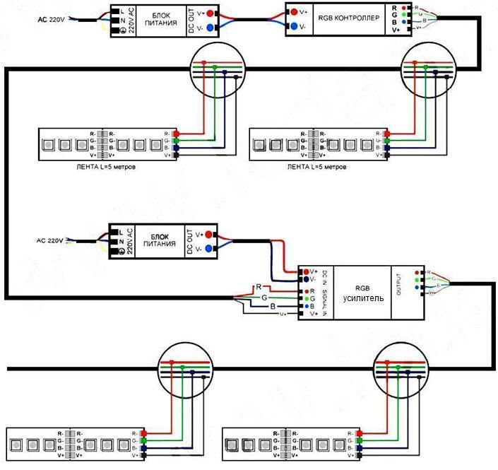 Инструкция по установке светодиодной ленты